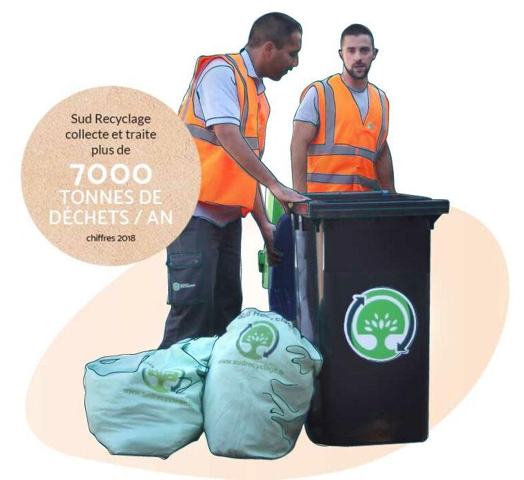 Sud Recyclage Occitanie collecte dechets entreprise tri 5 flux matiere