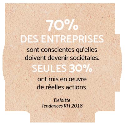 Engagement RSE entreprises recyclage France