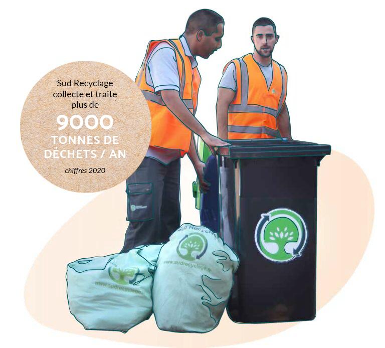 Sud Recyclage Occitanie collecte dechets entreprise tri 5 flux matiere tonnes déchet